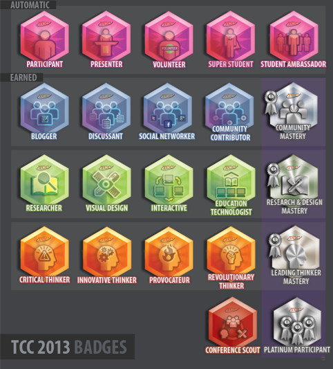 TCC 2013 Badges